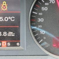 Vorsprung durch Technik, vollgepacktes Auto, angemessener Verbrauch